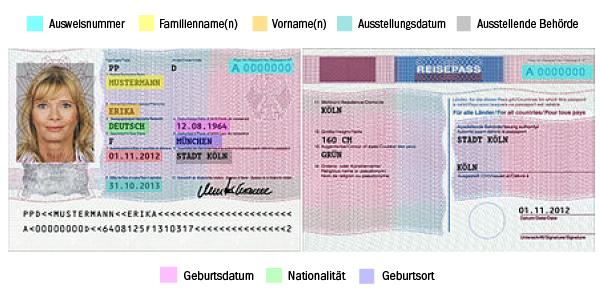 reisepass erklaerung - Die Ausweisdaten